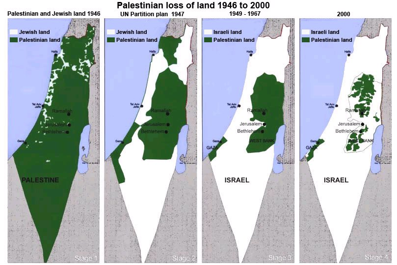 Colonization of Palestinian Land since 46